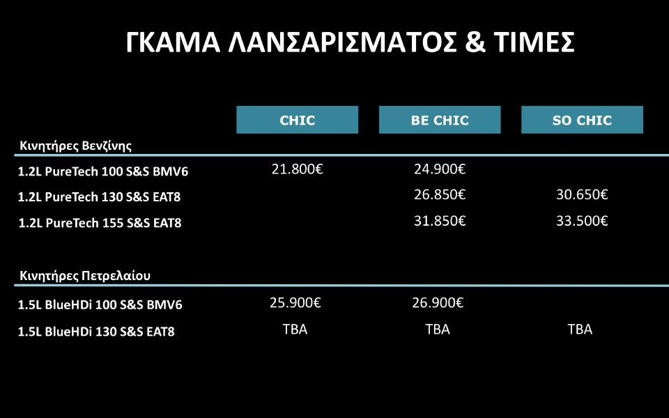 times-kai-exoplismos-toy-neoy-ds-3-crossback1