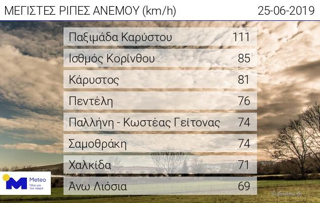 kairos-thyellodeis-oi-anemoi-eos-kai-111-chiliometra-tin-ora1