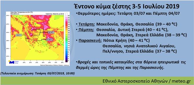 se-exelixi-to-kyma-entonis-zestis1