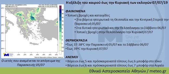 zestos-kai-anemodis-o-kairos-eos-tin-kyriaki-ton-eklogon0