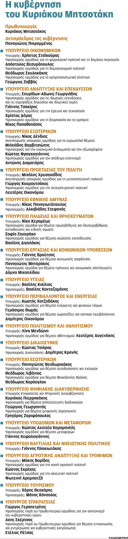 kyvernisi-empeirias-dieyrynsis-technokraton0