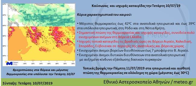 telos-toy-kaysona-amp-8211-allazei-tin-pempti-o-kairos1
