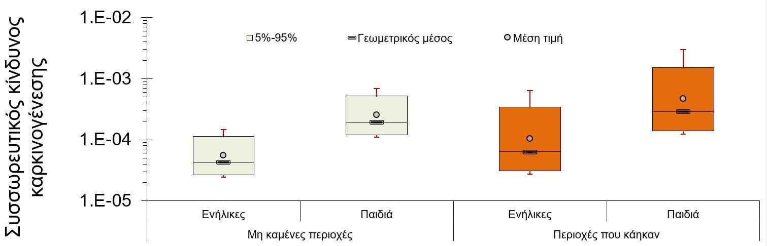 ereyna-anagki-gia-ameses-paremvaseis-apomakrynsis-toy-amiantoy-sto-mati1