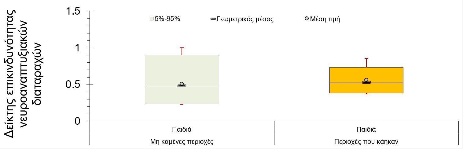 ereyna-anagki-gia-ameses-paremvaseis-apomakrynsis-toy-amiantoy-sto-mati3