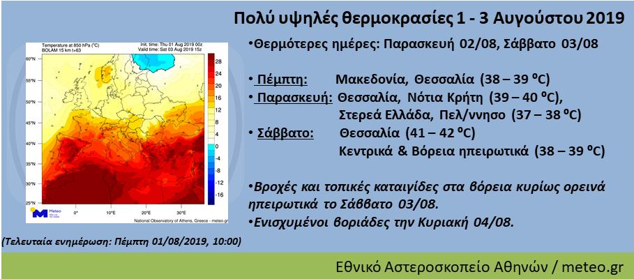 afrikanikos-kaysonas-eos-to-savvato-se-epifylaki-o-kratikos-michanismos1