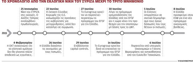 apo-ti-metopiki-sygkroysi-me-toys-thesmoys-sto-g-mnimonio1