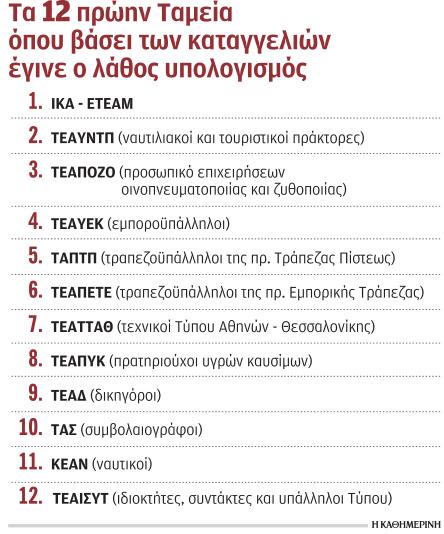 aythairetes-perikopes-se-300-000-epikoyrikes0
