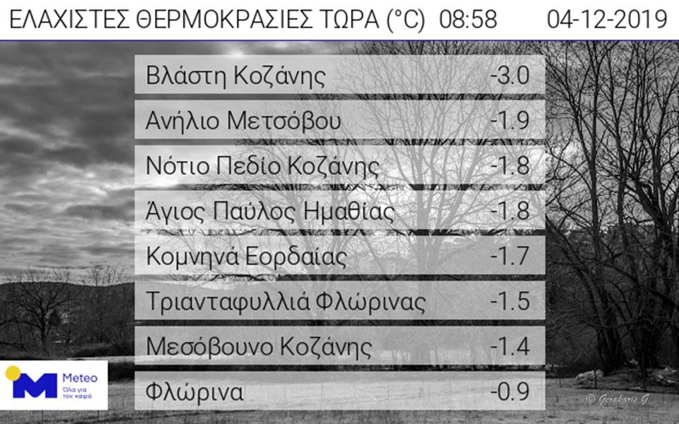 sta-leyka-polles-perioches-tis-voreias-elladas-amp-8211-ischyroi-anemoi-se-oli-ti-chora-mechri-tin-pempti7