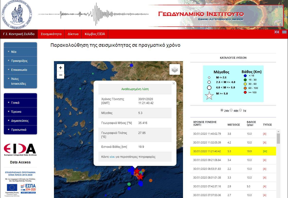 geodynamiko-sta-5-3-richter-o-seismos-stin-karpatho-amp-8211-lekkas-i-seismiki-drastiriotita-sti-sygkekrimeni-periochi-epimenei0