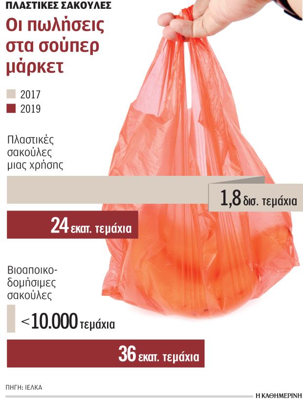 meiothike-98-6-i-chrisi-plastikis-sakoylas0