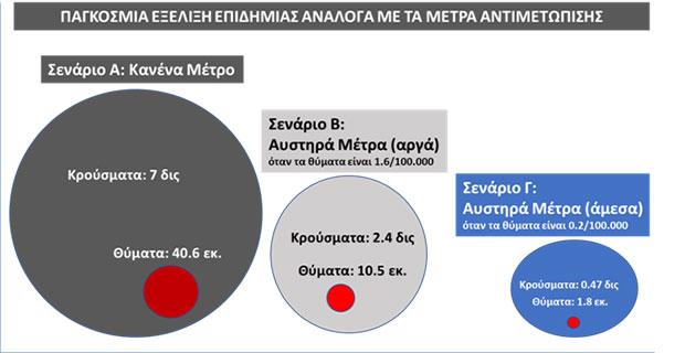 epidimia-c19-i-epitychia-einai-sto-cheri-mas0