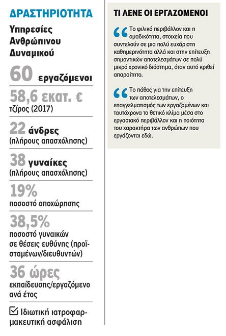 adecco-group-greece-edo-i-ergasia-einai-pathos1