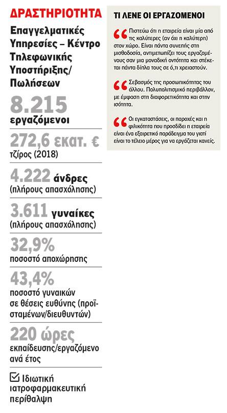 teleperformance-greece-protypo-polypolitismikotitas1