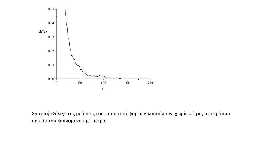 aystira-metra-mporoyn-na-meiosoyn-ti-diarkeia-epidimias3