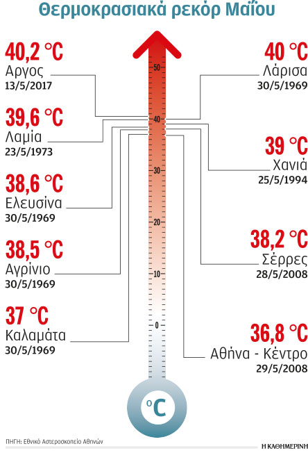 pros-rekor-ypsilon-thermokrasion-logo-kaysona-ton-maio1