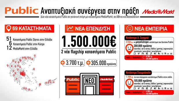 kinisi-orosimo-gia-tin-koini-poreia-public-mediamarkt1