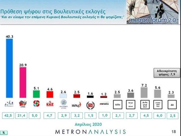 dimoskopisi-provadisma-19-4-monadon-gia-nd-enanti-syriza1