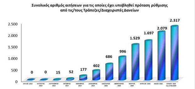 idiotiko-chreos-se-10-mines-rythmistikan-daneia-12-3-dis-eyro3