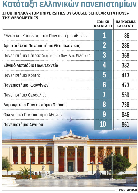 diethnis-diakrisi-kai-ethniki-protia-gia-to-pan-athinon0