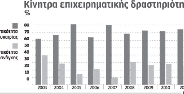 iove-treis-stoys-deka-strafikan-sto-epicheirein-apo-anagki-2004195