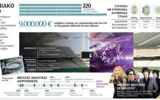 olympiako-stadio0