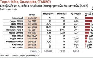 to-dimosio-zitei-tin-epistrofi-105-ekat-apo-to-taneo0