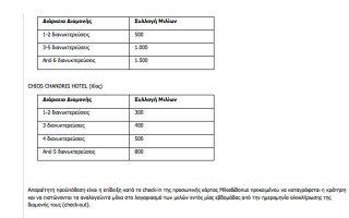 synergasia-ton-chandris-hotels-amp-038-resorts-me-tin-aegean0