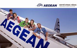 aegean-airlines-apo-ayrio-oi-aitiseis-gia-to-programma-konta-stoys-neoys0