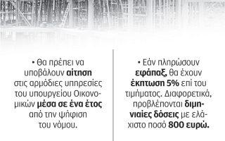 schedio-exagoras-katapatimenon-akiniton-toy-dimosioy0