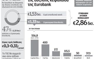 sta-4-dis-oi-prosfores-gia-eurobank-yperkalyptoyn-tin-ayxisi-ton-2-86-dis-2019471