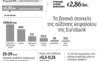 sta-0-31-eyro-metochi-anevase-i-fairfax-tin-prosfora-gia-tin-ayxisi-tis-eurobank0
