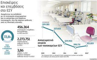 idiotika-cheiroyrgeia-sto-esy-ta-apogeymata-2021001