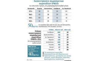 diethnes-peirama-gia-ta-mikrosomatidia-2026795