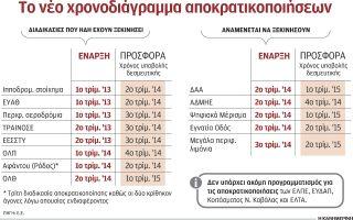 taiped-oi-apokratikopoiiseis-tha-prochorisoyn-kanonika0