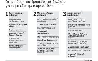 eikosi-dyo-tropoys-gia-ti-rythmisi-ton-kokkinon-daneion-proteinei-i-tte0