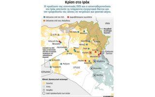irak-kai-oykrania-anoigoyn-to-paichnidi-tis-energeias0