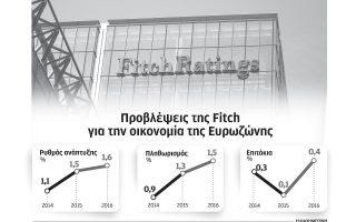 thetikes-prooptikes-gia-oli-tin-eyrozoni-apo-fitch-gia-proti-fora-meta-to-20090