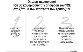 technikes-dyskolies-emfanizei-to-schedio-dimosias-protasis-toy-tchs-gia-ta-warrants-2037503