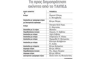 xekina-to-xekatharisma-ton-pros-axiopoiisi-akiniton-toy-dimosioy0