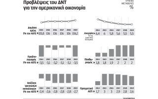 to-dnt-chamilonei-sto-1-7-ton-pichy-gia-tin-anaptyxi-ton-ipa-to-20140