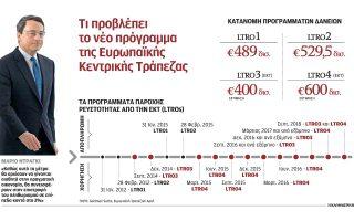 enesi-reystotitas-eos-1-tris-eyro-stin-pragmatiki-oikonomia-2033357