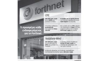 meta-tis-vodafone-amp-8211-wind-i-agora-anamenei-ti-relans-toy-ote-sto-thriler-tis-forthnet0