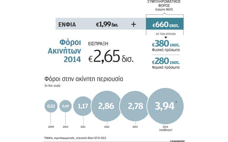 perissoteres-doseis-gia-ton-enfia-2039469