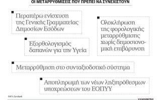 eurobank-kanena-perithorio-chalarosis-stin-ektelesi-toy-proypologismoy0