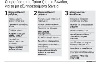 paradosi-akinitoy-stin-trapeza-kai-katavoli-enoikioy-anti-daneioy0