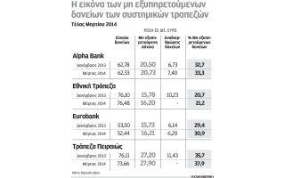 perithoria-anodoy-eos-60-vlepei-gia-trapezikes-metoches-i-deutsche-bank0