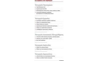 apolyseis-kokkina-daneia-pleistiriasmoi-perilamvanontai-sto-menoy-toy-parisioy0