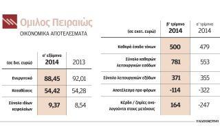 kerdi-164-ekat-gia-tin-trapeza-peiraios-sto-v-trimino-toy-20140