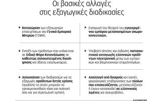 metra-gia-meiosi-tis-grafeiokratias-kai-toy-kostoys-stis-exagoges0
