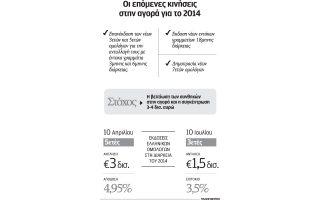 exodo-stis-agores-me-7etes-omologo-entos-toy-2014-schediazei-i-kyvernisi0